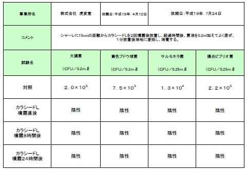 カラシードLシリーズ特徴表